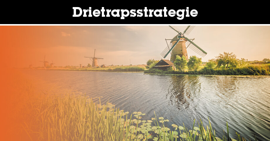 Drietrapsstrategie