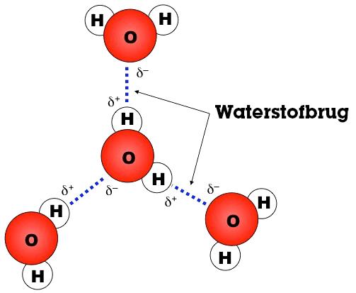 Waterstofbrug
